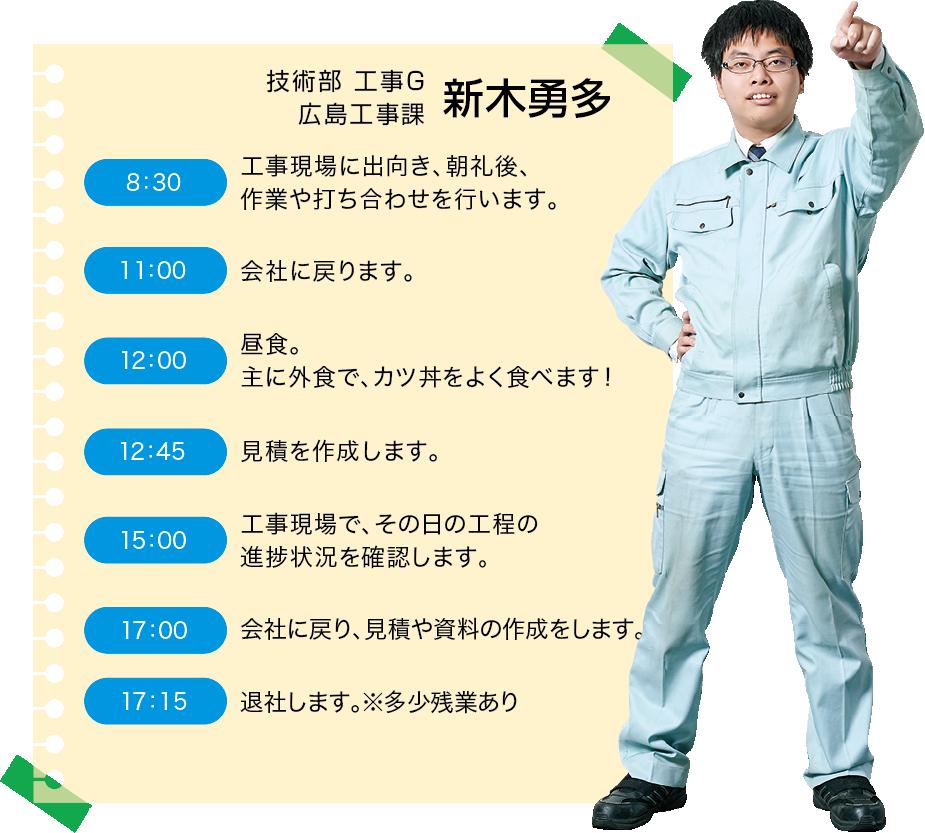 私の一日:技術部工事G広島工事課 新木勇多